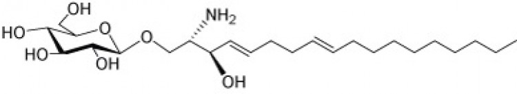 Glucopsychosine, (plant)