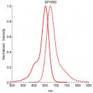 SPY650-DNA Probe