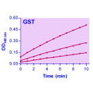 QuantiChrom™ Glutathione S-transferase Assay Kit