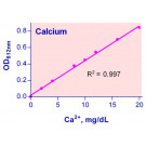 QuantiChrom™ Calcium Assay Kit
