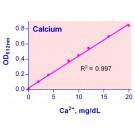 QuantiChrom™ Calcium Assay Kit
