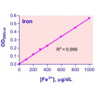 QuantiChrom™ Iron Assay Kit