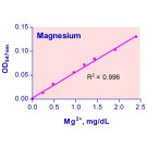 QuantiChrom™ Magnesium Assay Kit