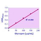 EnzyChrom™ Glycogen Assay Kit