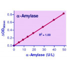 EnzyChrom™ α-Amylase Assay Kit
