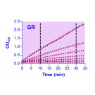 EnzyChrom™ Glutathione Reductase Kit