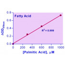 EnzyChrom™ Free Fatty Acid Assay Kit