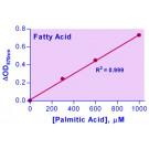 EnzyChrom™ Free Fatty Acid Assay Kit