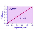 EnzyChrom™ Glycerol Assay Kit