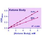 EnzyChrom™ Ketone Body Assay Kit