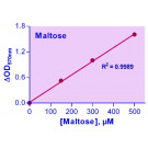 EnzyChrom™ Maltose Assay Kit