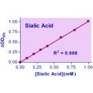 EnzyChrom™ Sialic Acid Assay Kit