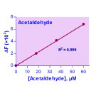 EnzyFluo™  Acetaldehyde Assay Kit
