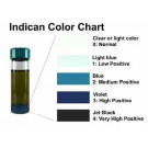 Indican (Obermeyer) Test Kit