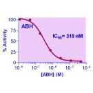 QuantiChrom™ Arginase Inhibitor Screening Kit